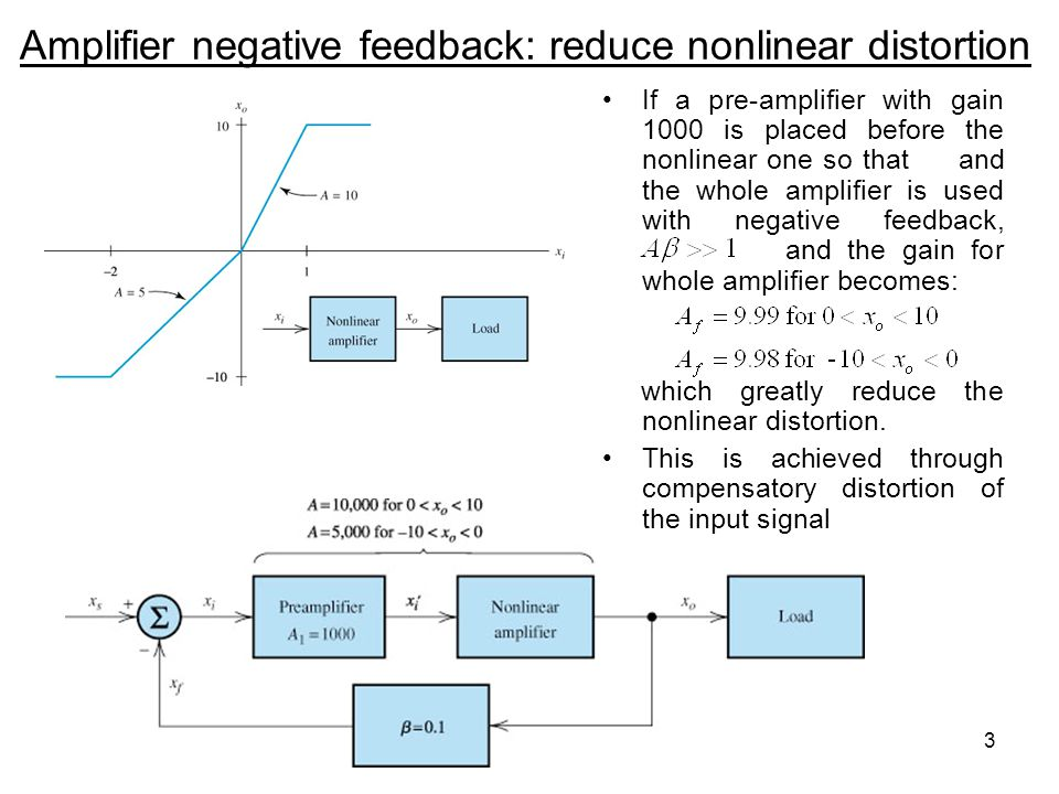 3 Amplifier negative feedback: reduce nonlinear distortion If a pre-amplifier with gain 1000 is placed before the nonlinear one so that and the whole