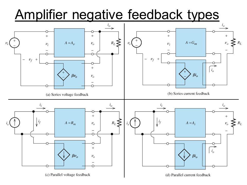 5 Amplifier negative feedback types