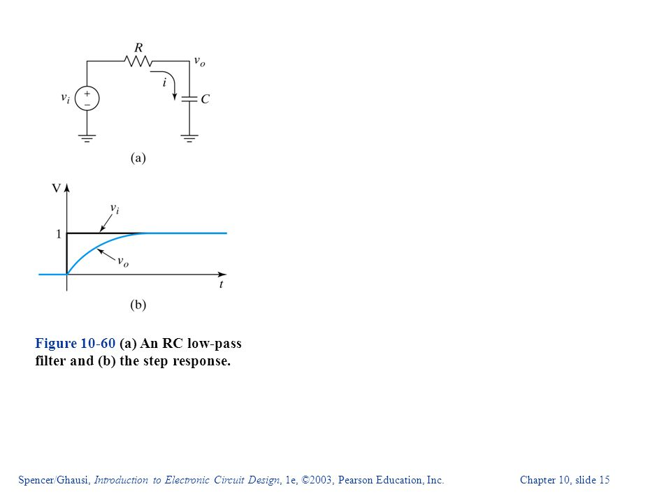 Spencer/Ghausi, Introduction to Electronic Circuit Design, 1e, ©2003, Pearson Education, Inc. Chapter 10, slide 15 Figure 10-60 (a) An RC low-pass fil