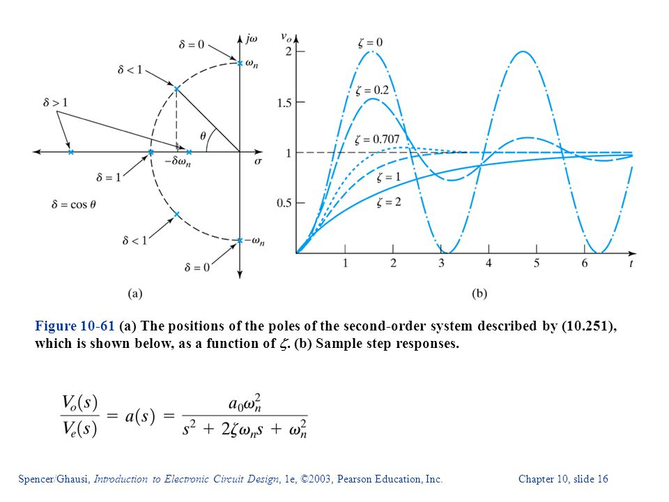 Spencer/Ghausi, Introduction to Electronic Circuit Design, 1e, ©2003, Pearson Education, Inc. Chapter 10, slide 16 Figure 10-61 (a) The positions of t
