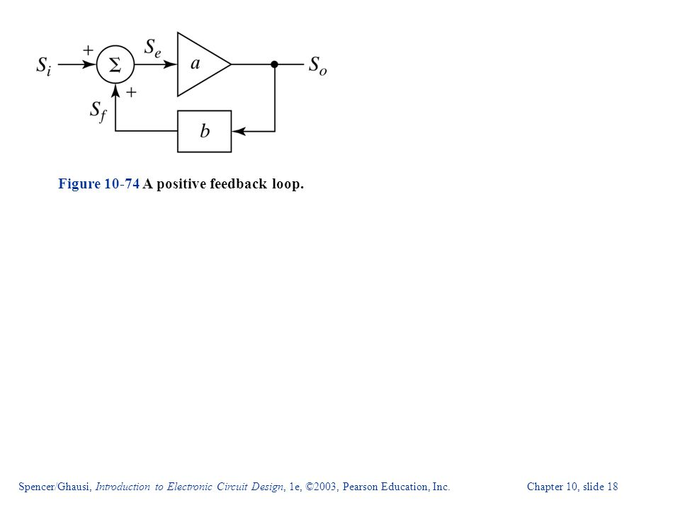 Spencer/Ghausi, Introduction to Electronic Circuit Design, 1e, ©2003, Pearson Education, Inc. Chapter 10, slide 18 Figure 10-74 A positive feedback lo