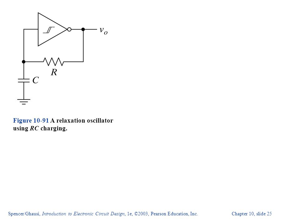 Spencer/Ghausi, Introduction to Electronic Circuit Design, 1e, ©2003, Pearson Education, Inc. Chapter 10, slide 25 Figure 10-91 A relaxation oscillato