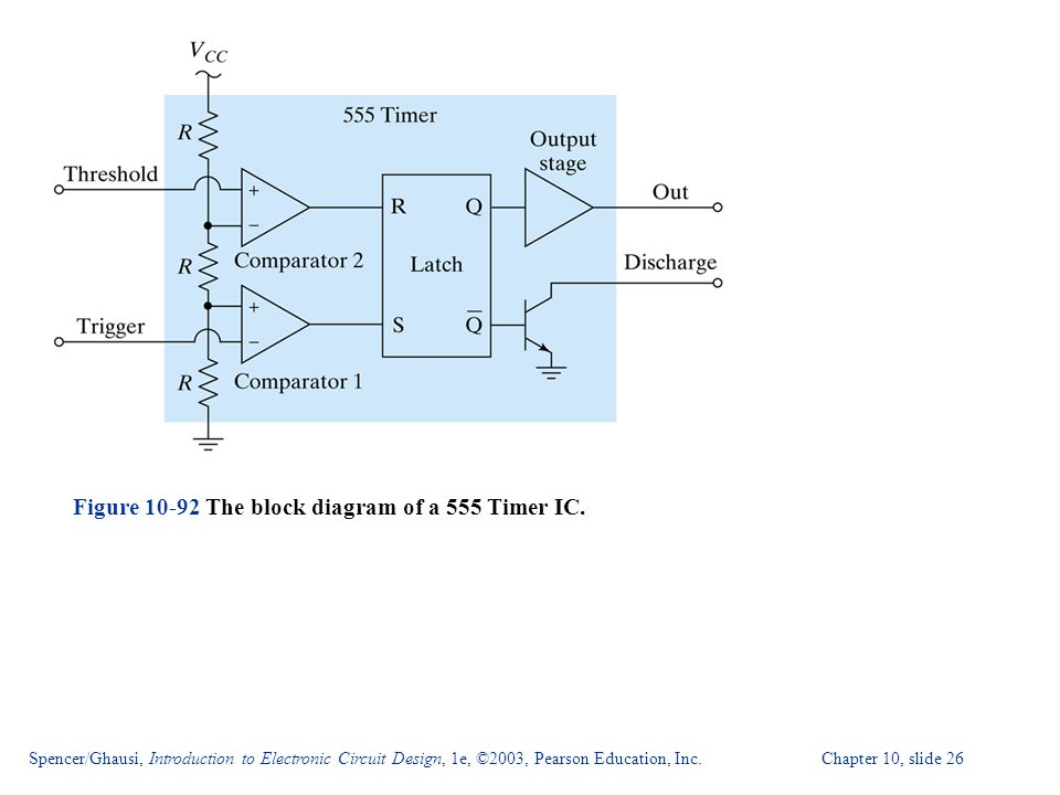 Spencer/Ghausi, Introduction to Electronic Circuit Design, 1e, ©2003, Pearson Education, Inc. Chapter 10, slide 26 Figure 10-92 The block diagram of a