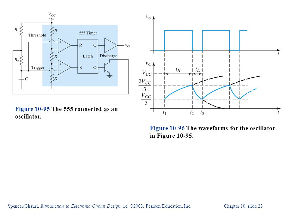 Spencer/Ghausi, Introduction to Electronic Circuit Design, 1e, ©2003, Pearson Education, Inc. Chapter 10, slide 28 Figure 10-95 The 555 connected as a