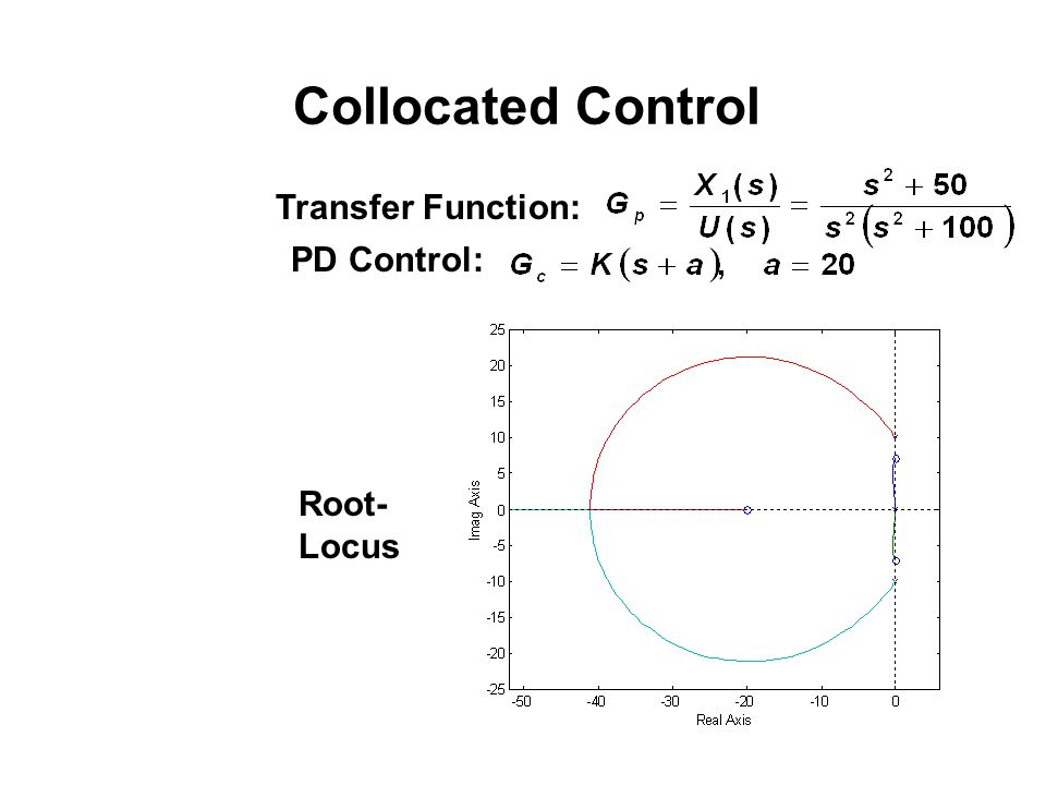 Collocated Control Transfer Function: PD Control: Root- Locus