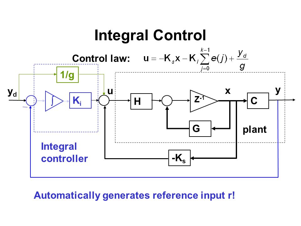 Integral Control Control law: Z -1 H G x C y -K s ydyd u KiKi Integral controller plant Automatically generates reference input r! 1/g