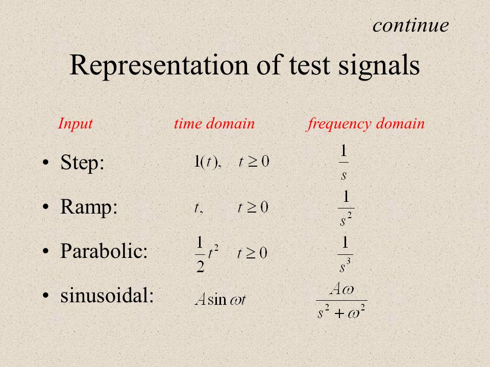 Representation of test signals Step: Ramp: Parabolic: sinusoidal: continue Input time domain frequency domain
