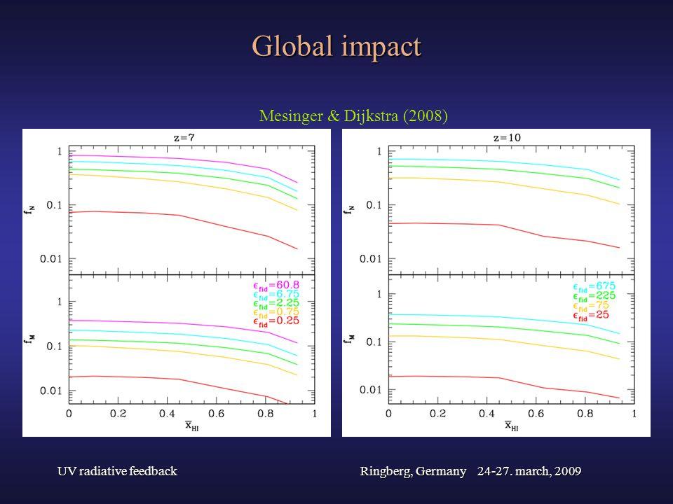 UV radiative feedbackRingberg, Germany 24-27. march, 2009 Global impact Mesinger & Dijkstra (2008)