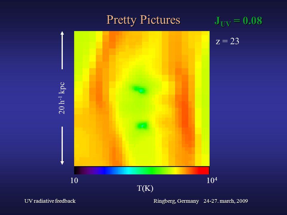 UV radiative feedbackRingberg, Germany 24-27. march, 2009 Pretty Pictures T(K) 1010 4 20 h -1 kpc z = 23 J UV = 0.08