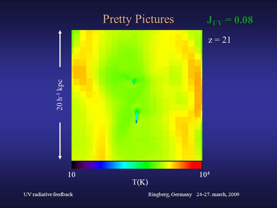 UV radiative feedbackRingberg, Germany 24-27. march, 2009 Pretty Pictures T(K) 1010 4 20 h -1 kpc z = 21 J UV = 0.08