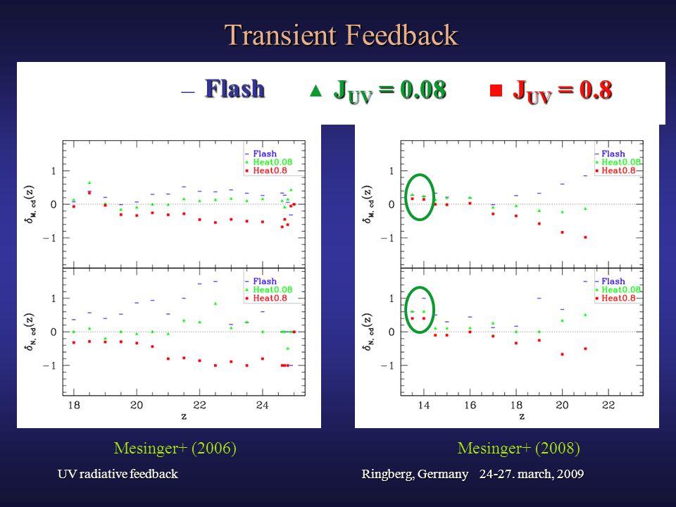 UV radiative feedbackRingberg, Germany 24-27. march, 2009 Transient Feedback _ Flash J UV = 0.08 J UV = 0.8 Mesinger+ (2006)Mesinger+ (2008)