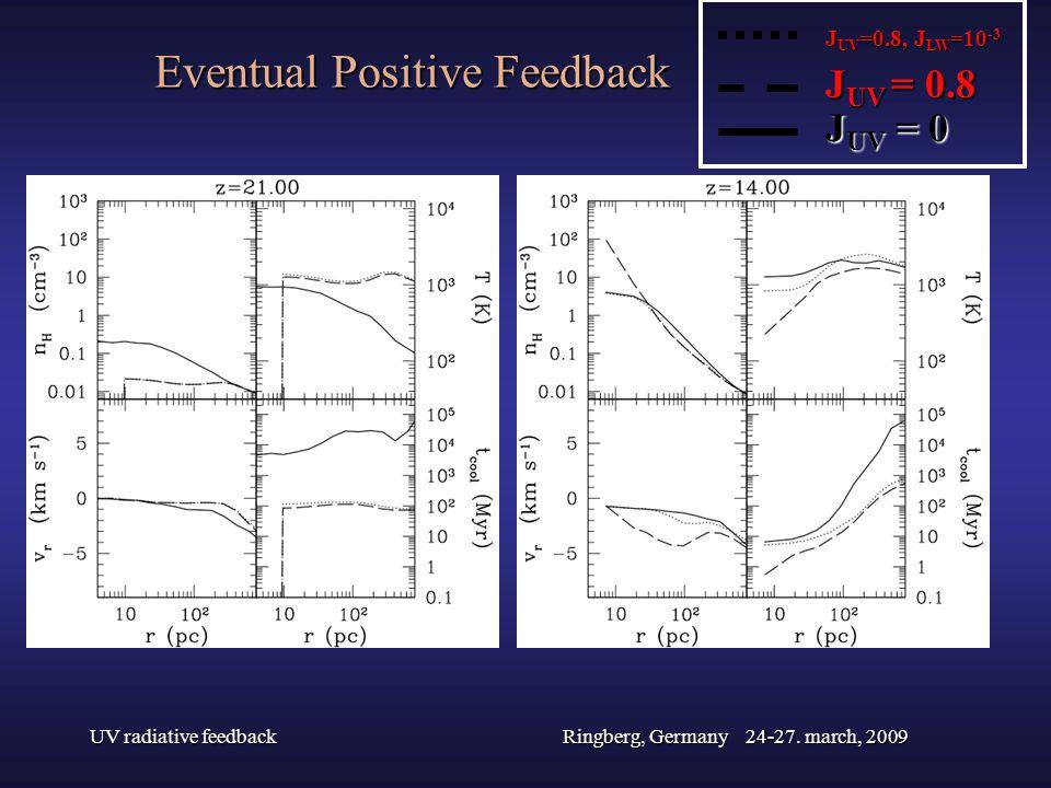 UV radiative feedbackRingberg, Germany 24-27. march, 2009 Eventual Positive Feedback J UV = 0 J UV = 0.8 J UV =0.8, J LW =10 -3