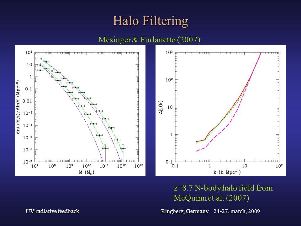 UV radiative feedbackRingberg, Germany 24-27. march, 2009 Halo Filtering Mesinger & Furlanetto (2007) z=8.7 N-body halo field from McQuinn et al. (200