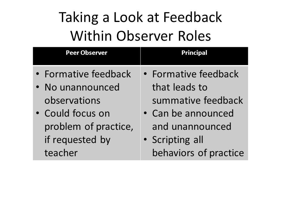 Taking a Look at Feedback Within Observer Roles Peer ObserverPrincipal Formative feedback No unannounced observations Could focus on problem of practi