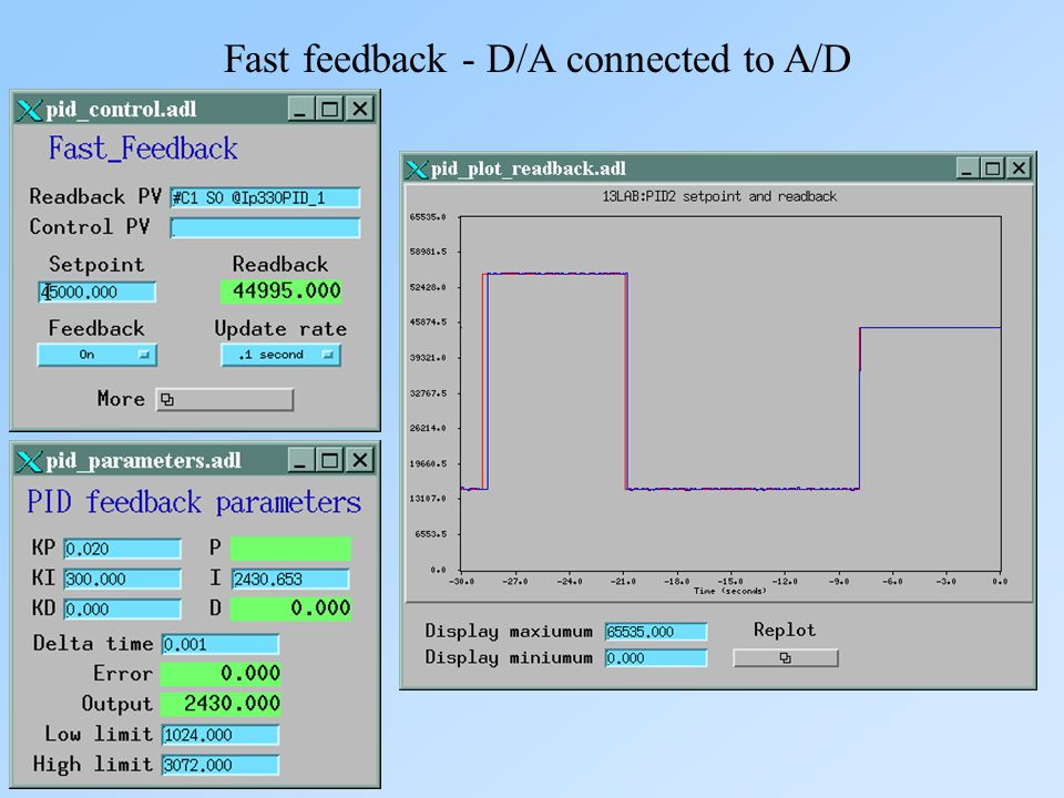 Fast feedback - D/A connected to A/D