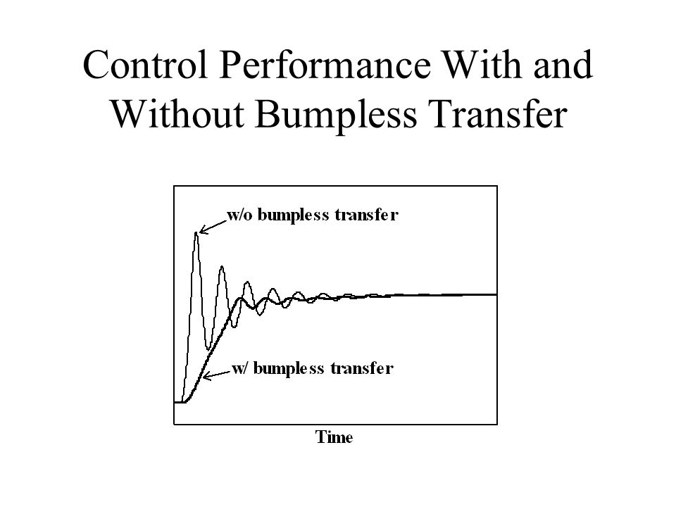 Control Performance With and Without Bumpless Transfer