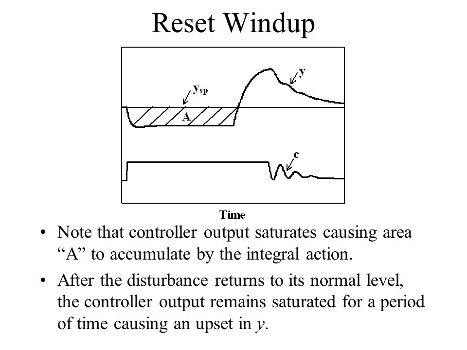 Reset Windup Note that controller output saturates causing area A to accumulate by the integral action. After the disturbance returns to its normal le
