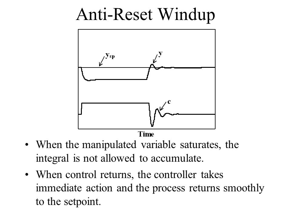 Anti-Reset Windup When the manipulated variable saturates, the integral is not allowed to accumulate. When control returns, the controller takes immed