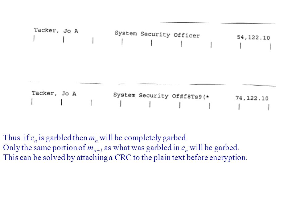 Thus if c n is garbled then m n will be completely garbed. Only the same portion of m n+1 as what was garbled in c n will be garbed. This can be solve