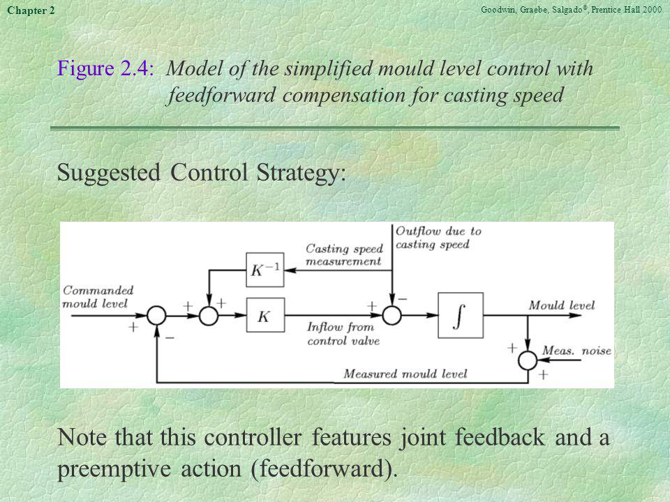 Goodwin, Graebe, Salgado ©, Prentice Hall 2000 Chapter 2 Figure 2.4: Model of the simplified mould level control with feedforward compensation for cas