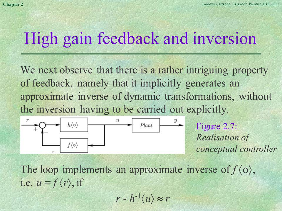 Goodwin, Graebe, Salgado ©, Prentice Hall 2000 Chapter 2 High gain feedback and inversion We next observe that there is a rather intriguing property o