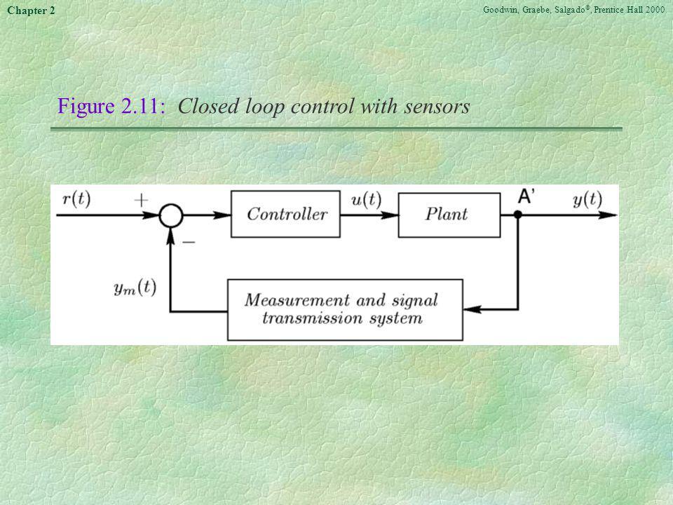 Goodwin, Graebe, Salgado ©, Prentice Hall 2000 Chapter 2 Figure 2.11: Closed loop control with sensors