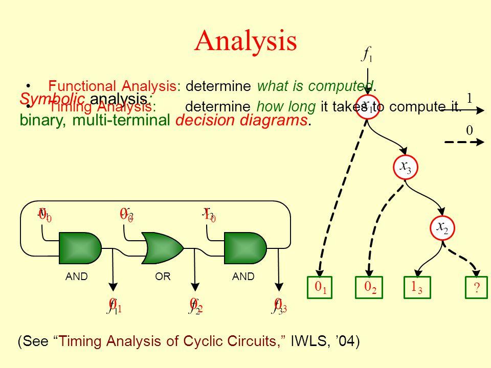 ORAND Analysis 0 0202 10100 0101 0303 Symbolic analysis: binary, multi-terminal decision diagrams. (See Timing Analysis of Cyclic Circuits, IWLS, 04)