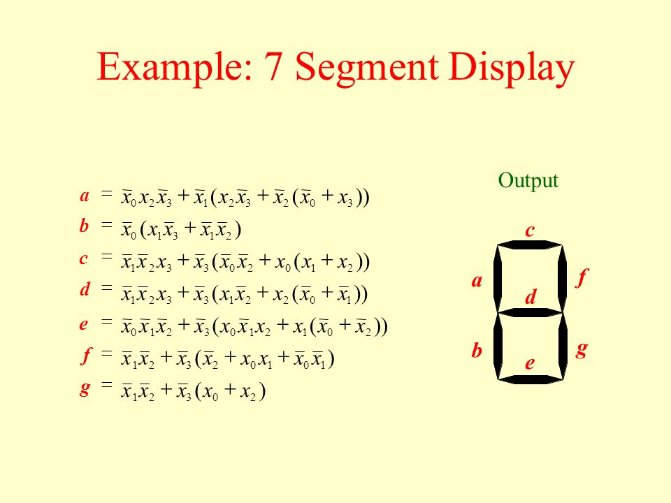 Example: 7 Segment Display a b c d e f g Output