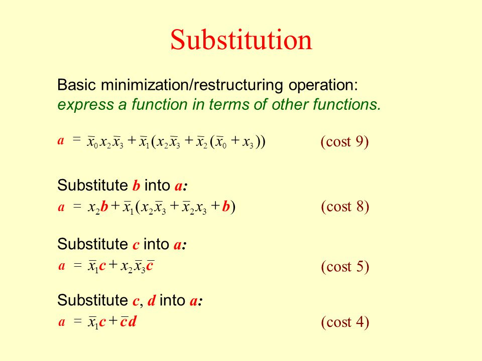 Substitution Basic minimization/restructuring operation: express a function in terms of other functions.