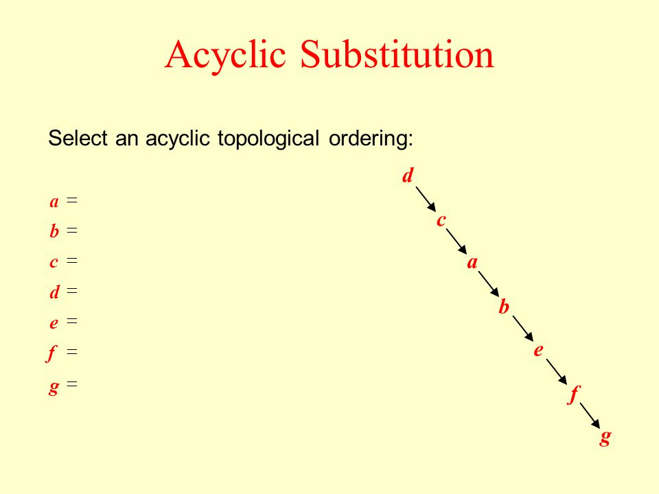 Acyclic Substitution g f e b a c d Select an acyclic topological ordering: g f e d c b a