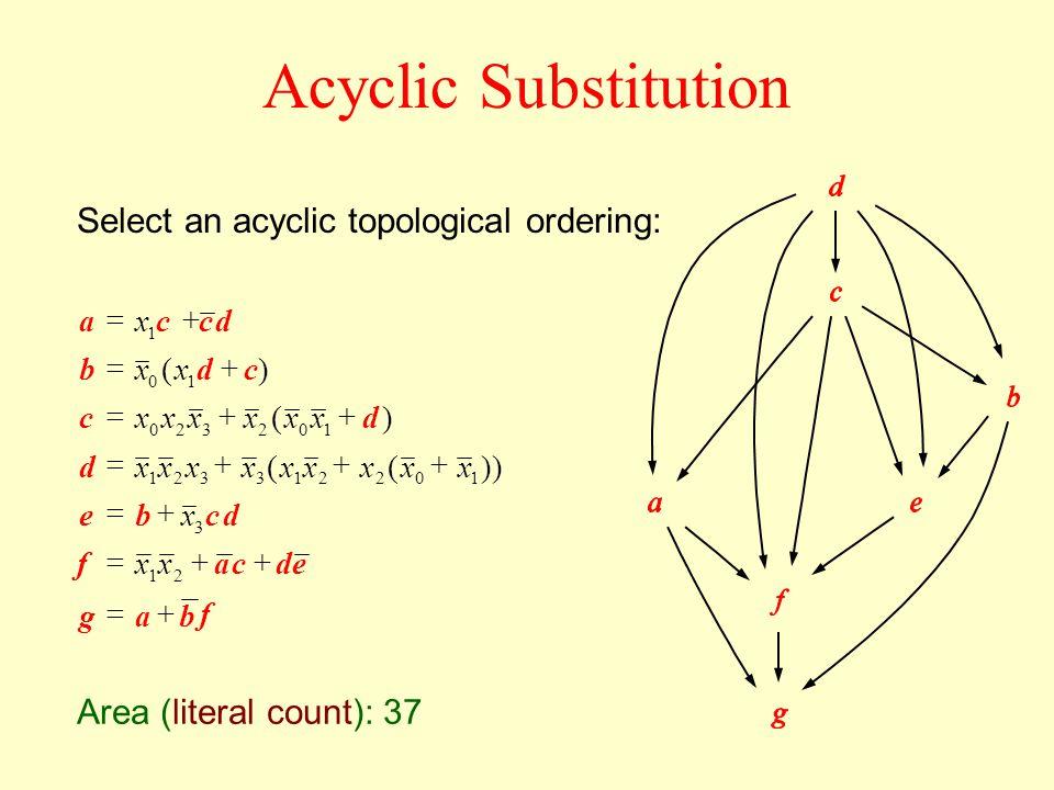 g f d c b a edcaxx 21 dccx 1 xxxxxxxxx 102213321 ))((dxxxxxx 102320 )(cdxx 10 )( Select an acyclic topological ordering: Area (literal count): 37 Acyc
