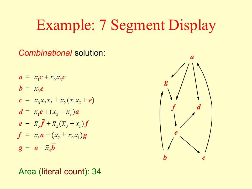 g f e d c b a Area (literal count): 34 Combinational solution: xe 0 bxa 3 gxxxax 1023 )( axxex 321 )( exxxxxx 312320 )( cxxcx 301 xxxfx 1023 )( f Exam