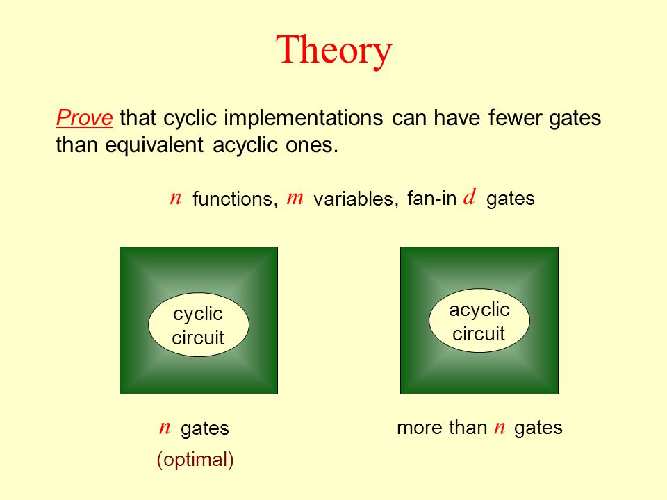 Theory Prove that cyclic implementations can have fewer gates than equivalent acyclic ones.