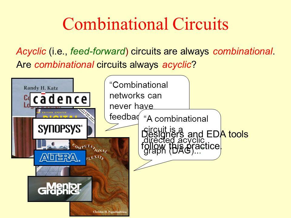 Acyclic (i.e., feed-forward) circuits are always combinational. Are combinational circuits always acyclic? Combinational networks can never have feedb