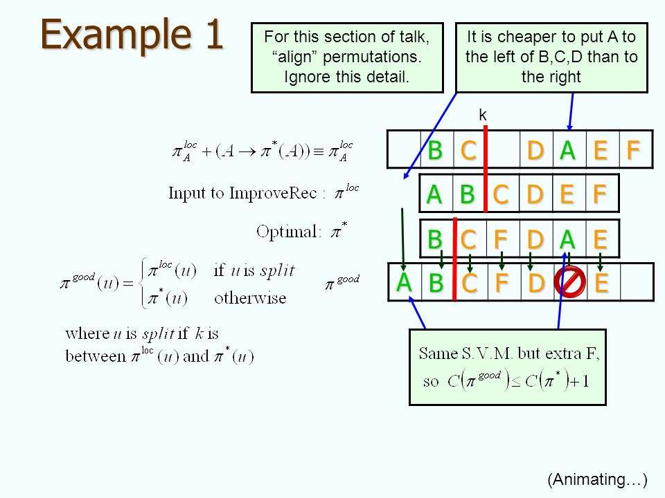 Example 1 BCFDE ABCkDEF BCFDAEABCDAEF For this section of talk, align permutations.