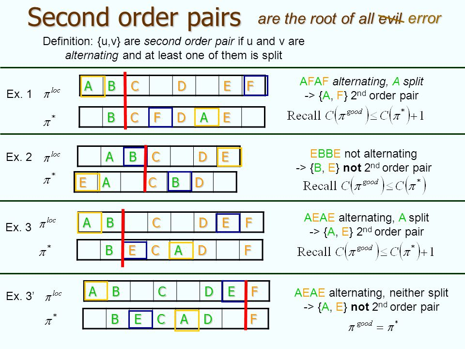 Second order pairs Ex. 1 BCFDAE ABCDEF ABCDE EACBD ABCDEF BECADF Ex. 2 Ex. 3 AFAF alternating, A split -> {A, F} 2 nd order pair EBBE not alternating