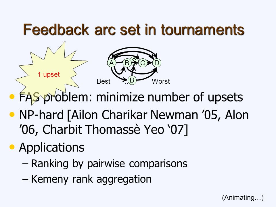 Feedback arc set in tournaments FAS problem: minimize number of upsets NP-hard [Ailon Charikar Newman 05, Alon 06, Charbit Thomassè Yeo 07] Applicatio