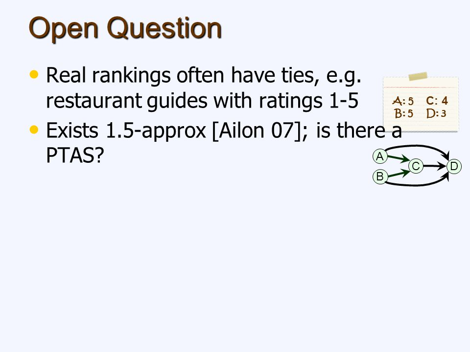 Open Question Real rankings often have ties, e.g. restaurant guides with ratings 1-5 Exists 1.5-approx [Ailon 07]; is there a PTAS? A B C A: 5 C: 4 B: