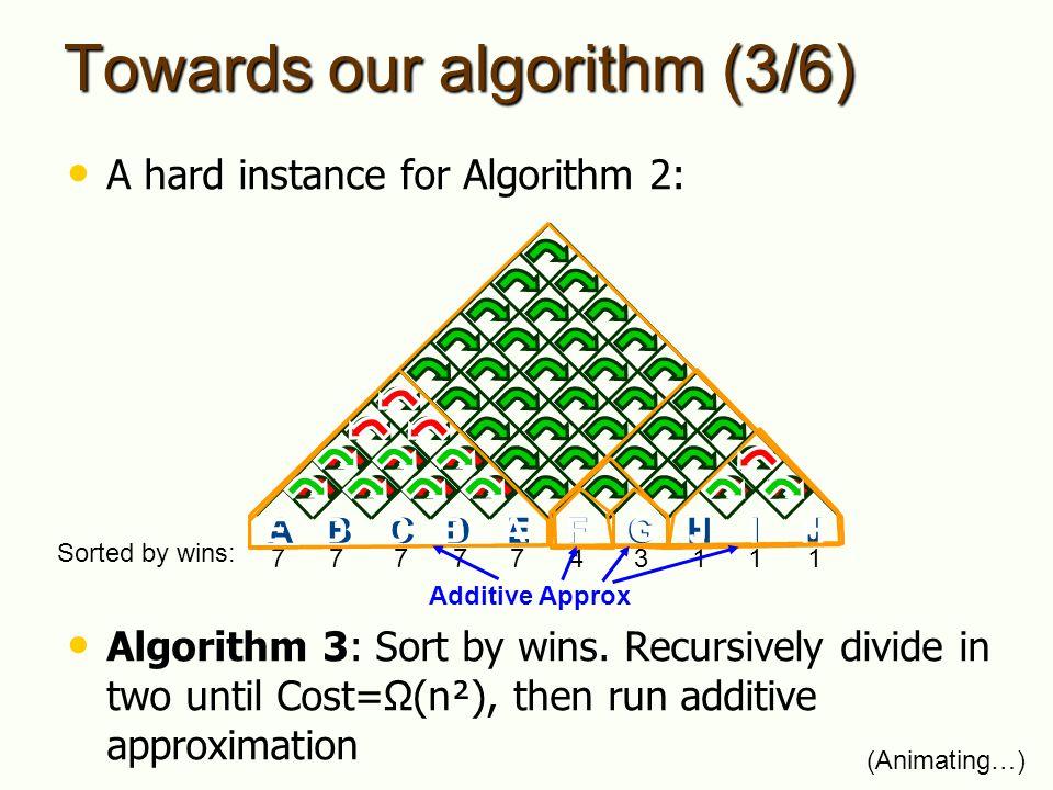 Towards our algorithm (3/6) A hard instance for Algorithm 2: Algorithm 3: Sort by wins.