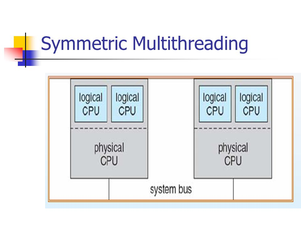 Symmetric Multithreading