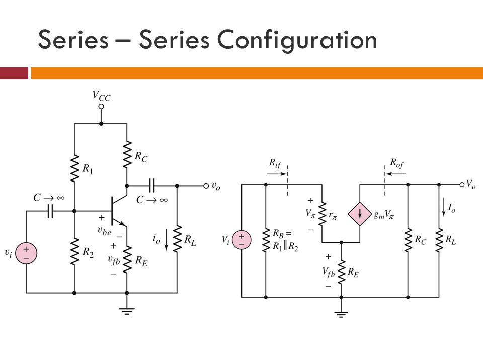 Series – Series Configuration