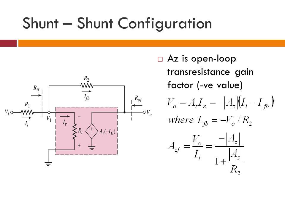 Shunt – Shunt Configuration Az is open-loop transresistance gain factor (-ve value)