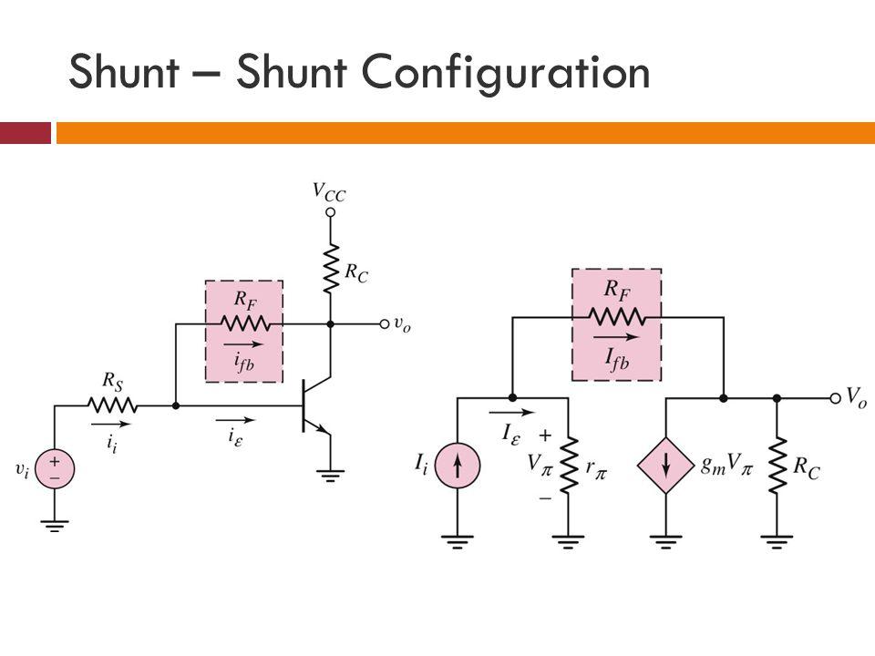 Shunt – Shunt Configuration