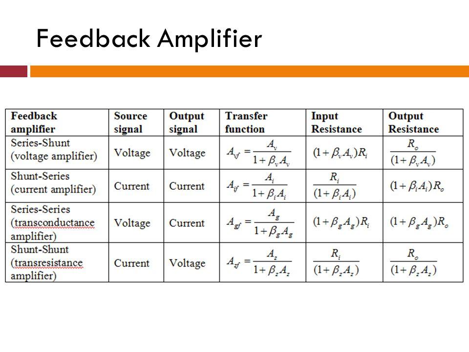Feedback Amplifier