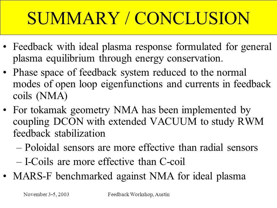 November 3-5, 2003Feedback Workshop, Austin SUMMARY / CONCLUSION Feedback with ideal plasma response formulated for general plasma equilibrium through