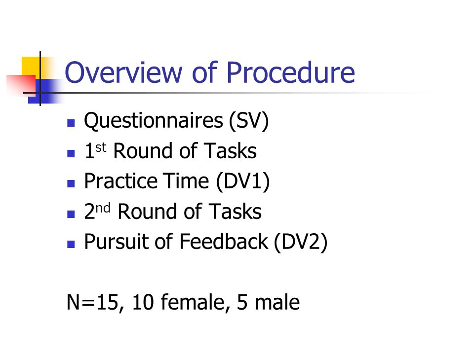 Overview of Procedure Questionnaires (SV) 1 st Round of Tasks Practice Time (DV1) 2 nd Round of Tasks Pursuit of Feedback (DV2) N=15, 10 female, 5 male
