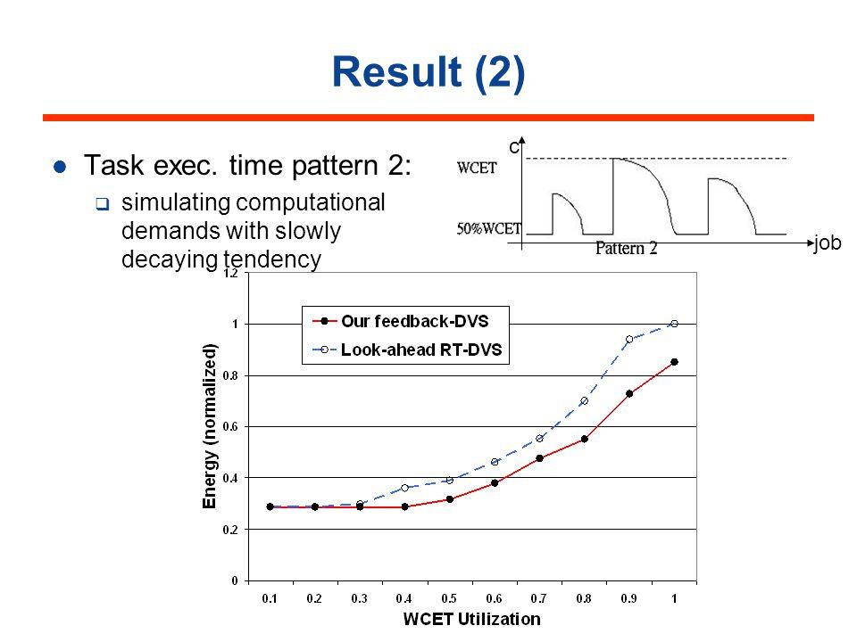 Result (2) Task exec.