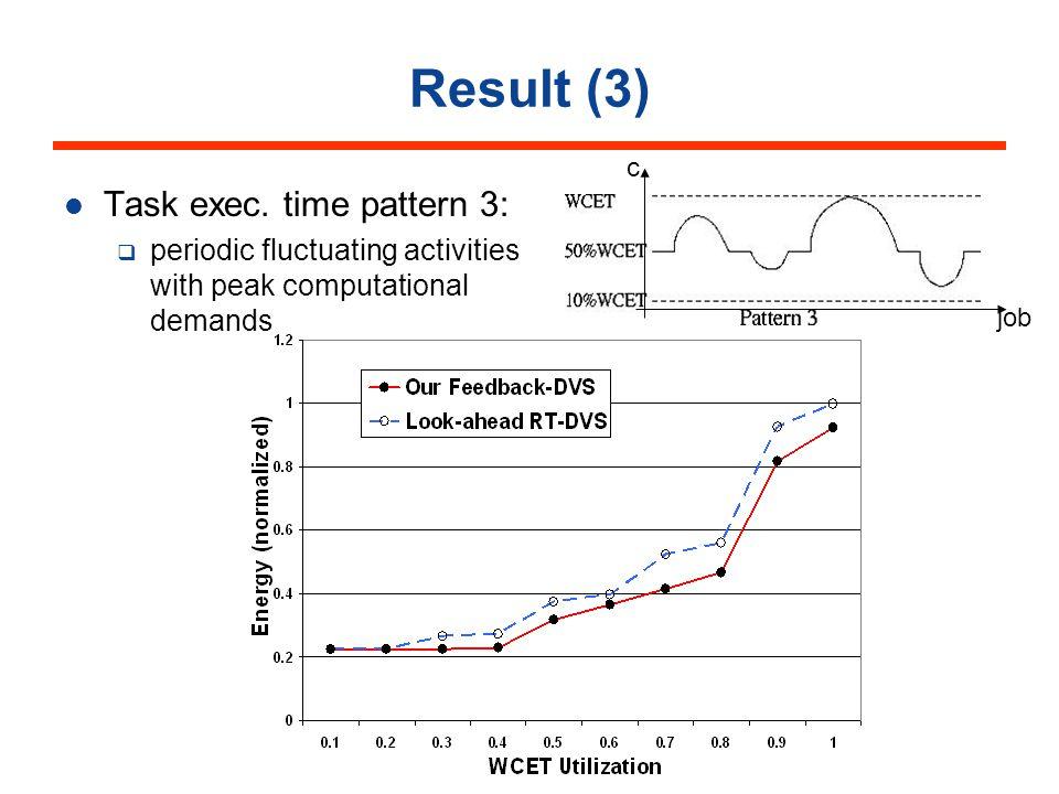 Result (3) Task exec.
