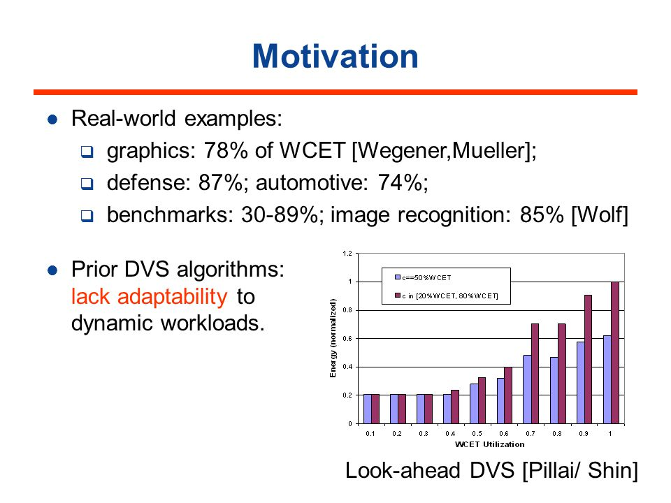 Motivation Prior DVS algorithms: lack adaptability to dynamic workloads.
