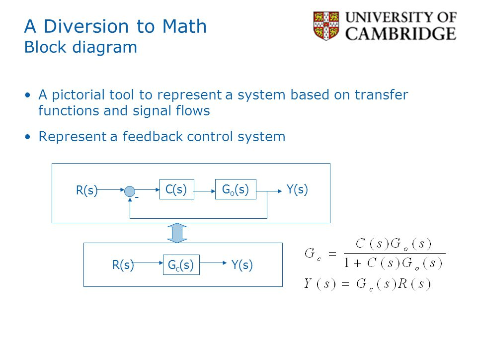 A Diversion to Math Block diagram A pictorial tool to represent a system based on transfer functions and signal flows Represent a feedback control system C(s) R(s) Y(s) - G o (s) R(s)Y(s) G c (s)